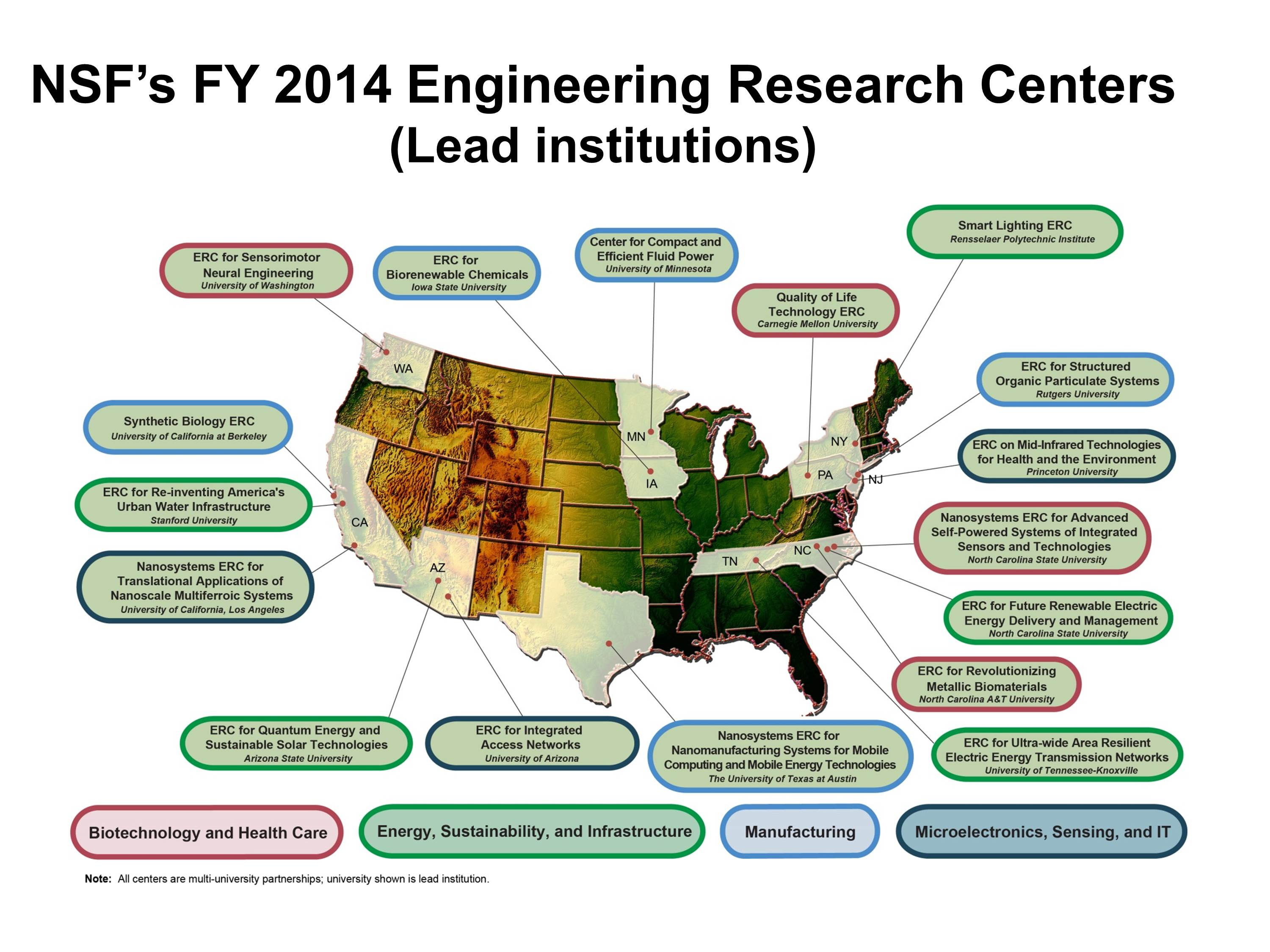 Exhibit A. Current ERCs in FY2014 and Technology Clusters of the ERCs